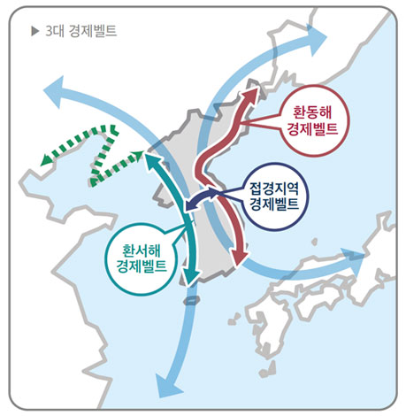 한반도신경제 3대 벨트. (출처. 통일부) https://www.unikorea.go.kr/unikorea/policy/project/task/precisionmap/